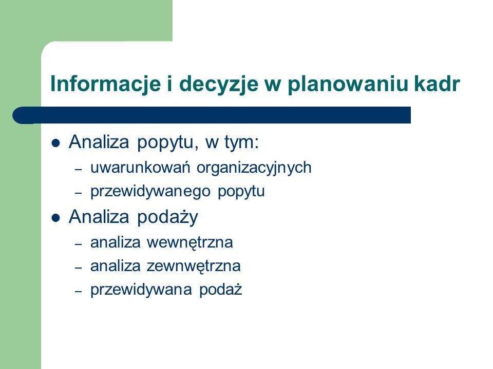 Informacje i decyzje w planowaniu kadr Analiza popytu, w tym: – uwarunkowań organizacyjnych – przewidywanego popytu Analiza podaży – analiza wewnętrzn