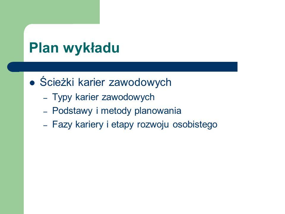 Planowanie kadr w szerokim pojęciu Ogół decyzji prowadzących do ustalenia przyszłych celów i zadań w najważniejszych obszarach ZK.