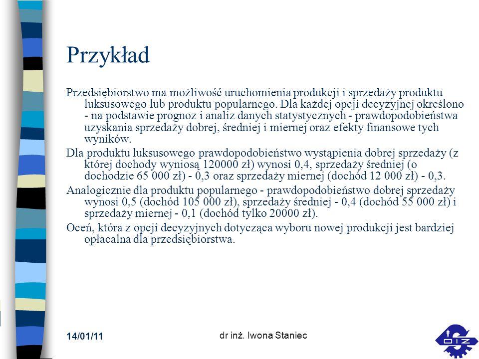 14/01/11 dr inż. Iwona Staniec Przykład Przedsiębiorstwo ma możliwość uruchomienia produkcji i sprzedaży produktu luksusowego lub produktu popularnego