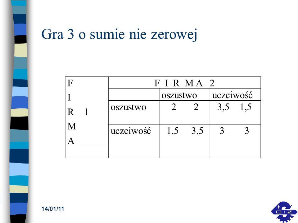 Gra 3 o sumie nie zerowej F I R 1 M A F I R M A 2 oszustwouczciwość oszustwo 2 2 3,5 1,5 uczciwość 1,5 3,5 3 3 14/01/11