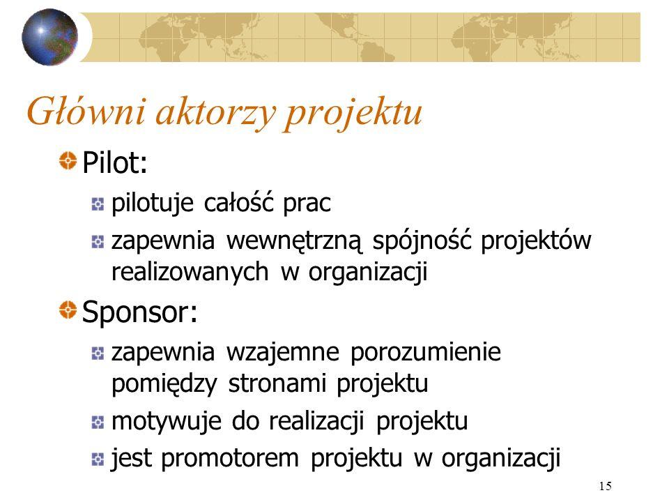 15 Główni aktorzy projektu Pilot: pilotuje całość prac zapewnia wewnętrzną spójność projektów realizowanych w organizacji Sponsor: zapewnia wzajemne p