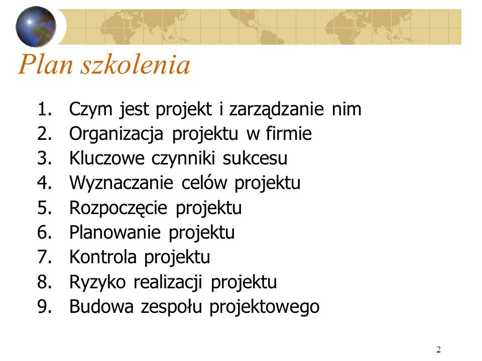 2 Plan szkolenia 1.Czym jest projekt i zarządzanie nim 2.Organizacja projektu w firmie 3.Kluczowe czynniki sukcesu 4.Wyznaczanie celów projektu 5.Rozp