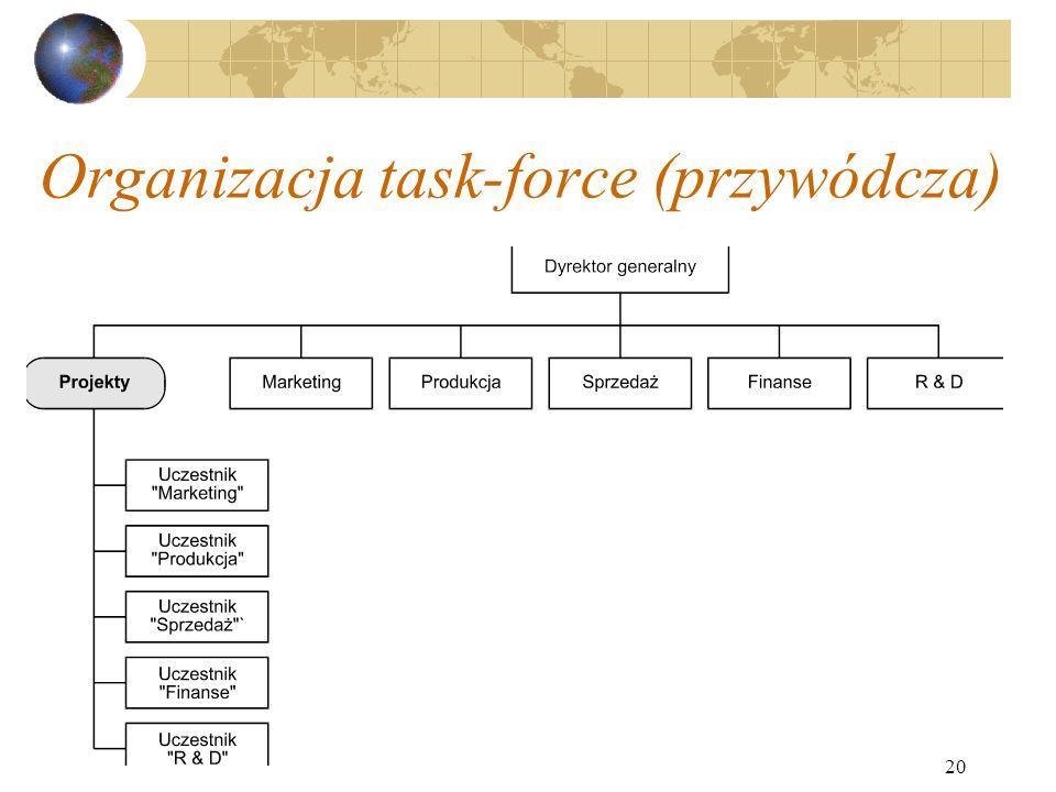 20 Organizacja task-force (przywódcza)