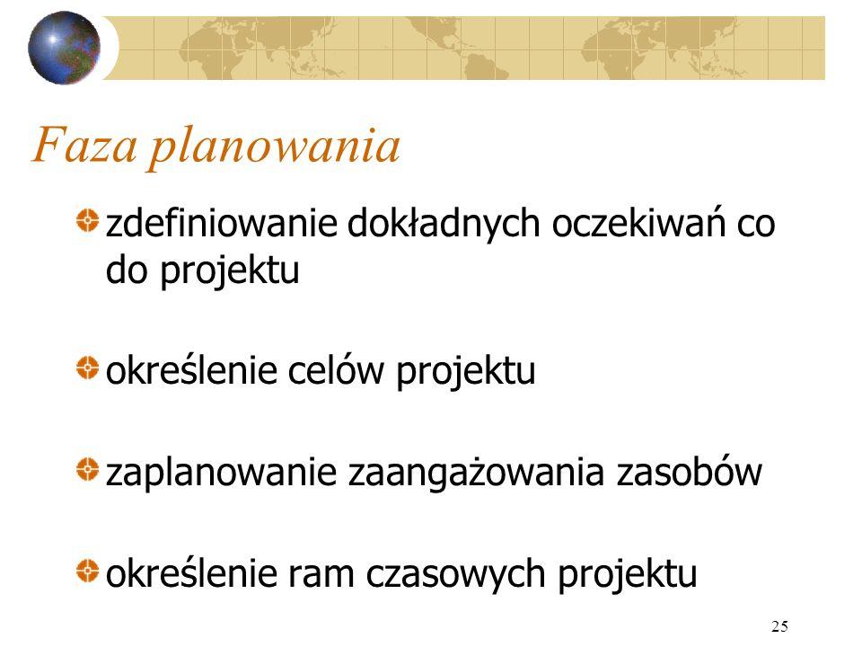 25 Faza planowania zdefiniowanie dokładnych oczekiwań co do projektu określenie celów projektu zaplanowanie zaangażowania zasobów określenie ram czaso