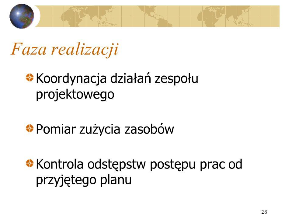 26 Faza realizacji Koordynacja działań zespołu projektowego Pomiar zużycia zasobów Kontrola odstępstw postępu prac od przyjętego planu