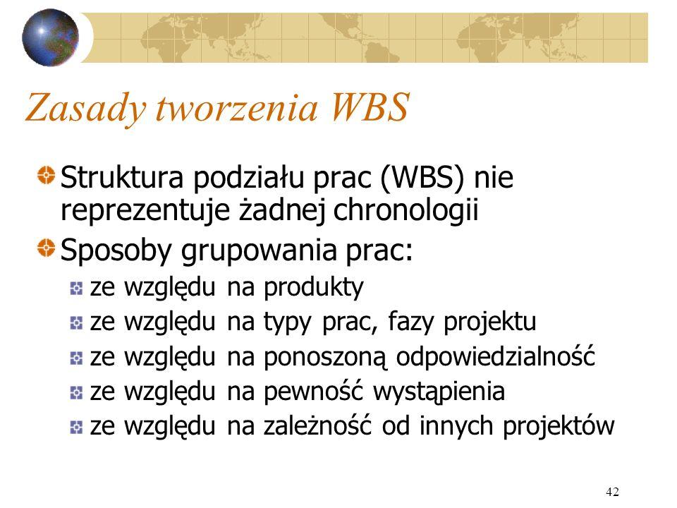 42 Zasady tworzenia WBS Struktura podziału prac (WBS) nie reprezentuje żadnej chronologii Sposoby grupowania prac: ze względu na produkty ze względu n