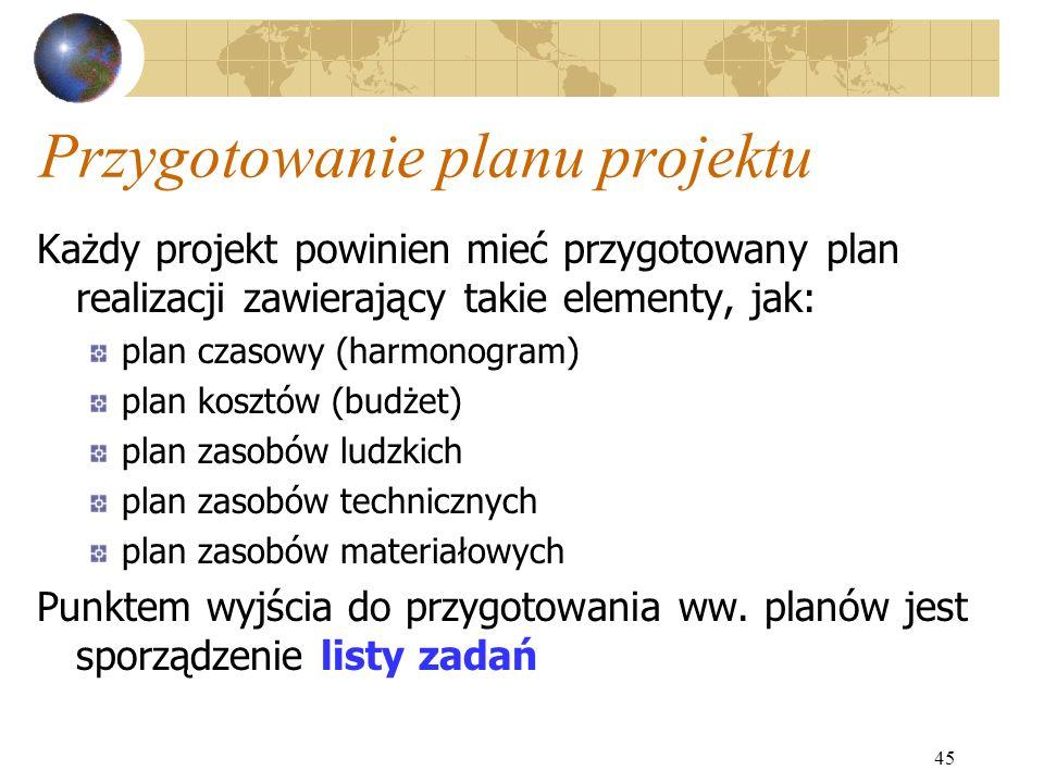 45 Przygotowanie planu projektu Każdy projekt powinien mieć przygotowany plan realizacji zawierający takie elementy, jak: plan czasowy (harmonogram) p