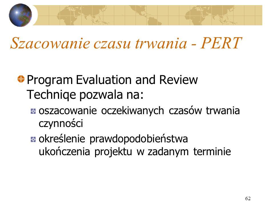 62 Szacowanie czasu trwania - PERT Program Evaluation and Review Techniqe pozwala na: oszacowanie oczekiwanych czasów trwania czynności określenie pra