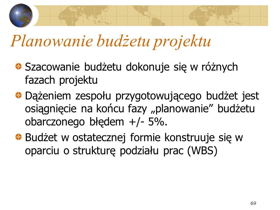 69 Planowanie budżetu projektu Szacowanie budżetu dokonuje się w różnych fazach projektu Dążeniem zespołu przygotowującego budżet jest osiągnięcie na