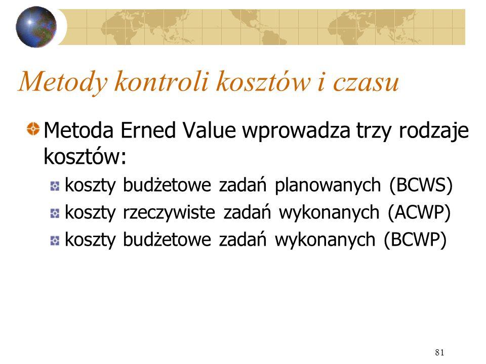 81 Metody kontroli kosztów i czasu Metoda Erned Value wprowadza trzy rodzaje kosztów: koszty budżetowe zadań planowanych (BCWS) koszty rzeczywiste zad
