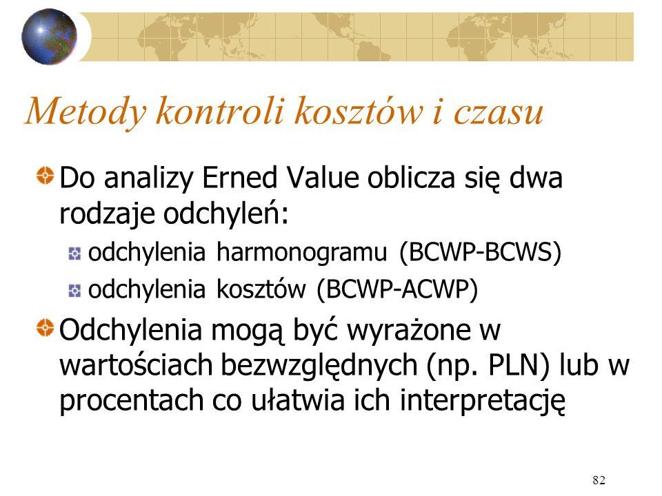 82 Metody kontroli kosztów i czasu Do analizy Erned Value oblicza się dwa rodzaje odchyleń: odchylenia harmonogramu (BCWP-BCWS) odchylenia kosztów (BC