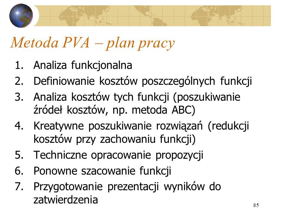 85 Metoda PVA – plan pracy 1.Analiza funkcjonalna 2.Definiowanie kosztów poszczególnych funkcji 3.Analiza kosztów tych funkcji (poszukiwanie źródeł ko