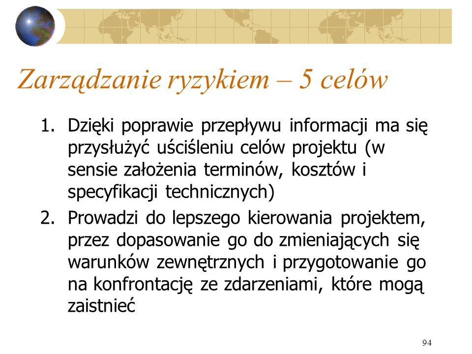 94 Zarządzanie ryzykiem – 5 celów 1.Dzięki poprawie przepływu informacji ma się przysłużyć uściśleniu celów projektu (w sensie założenia terminów, kos