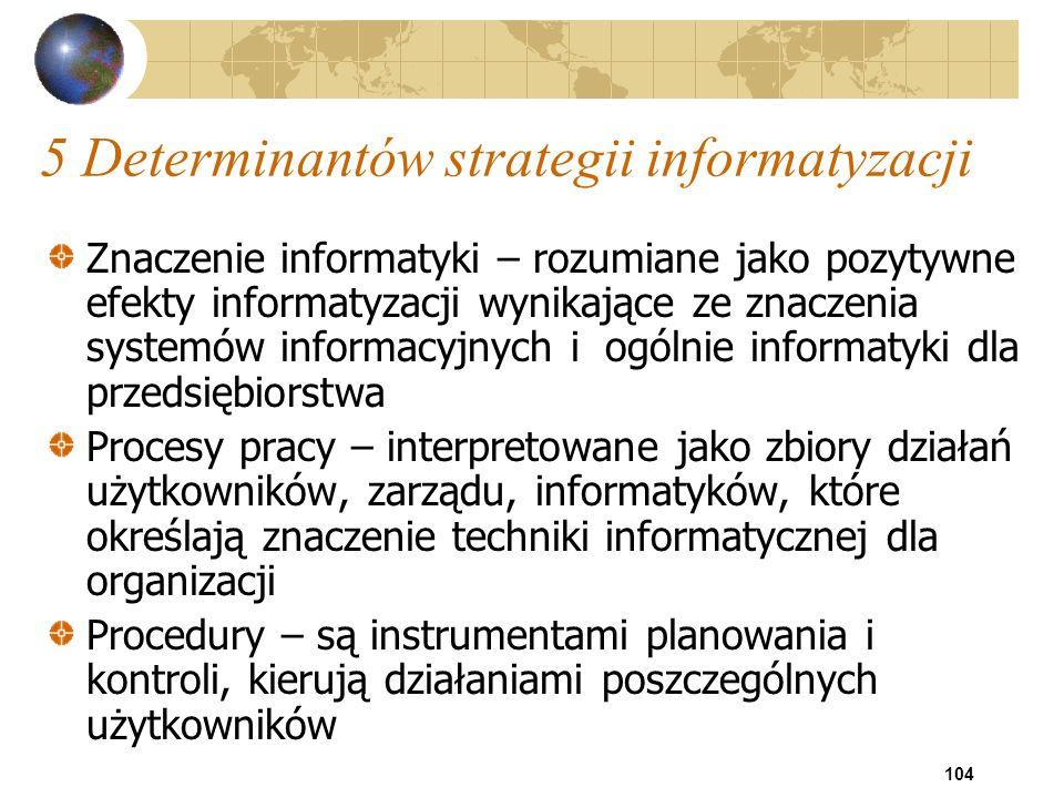 104 5 Determinantów strategii informatyzacji Znaczenie informatyki – rozumiane jako pozytywne efekty informatyzacji wynikające ze znaczenia systemów i