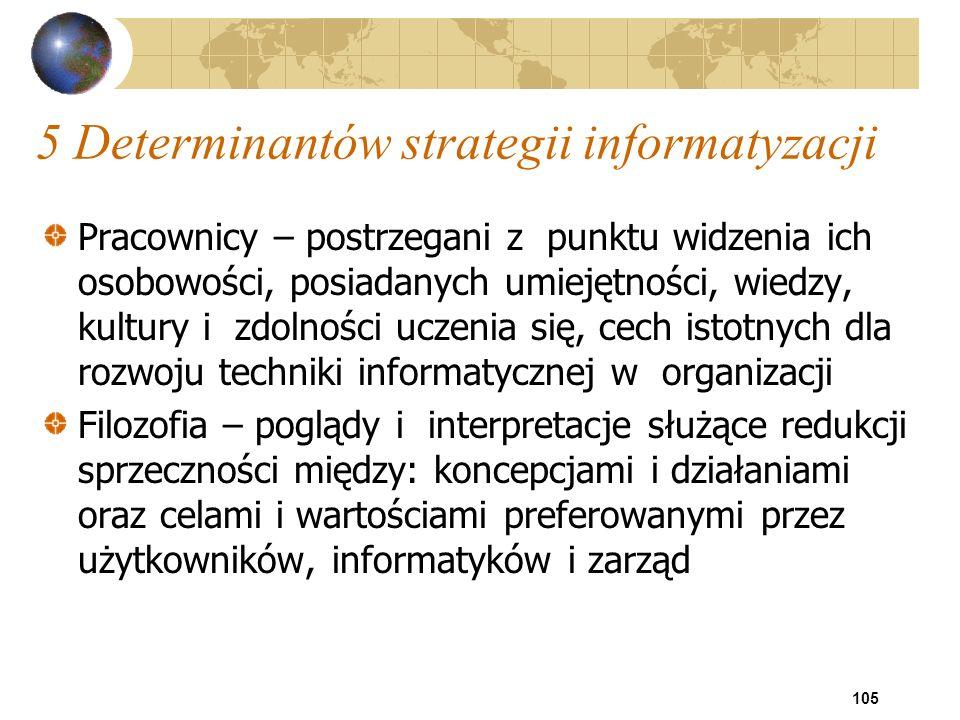 105 5 Determinantów strategii informatyzacji Pracownicy – postrzegani z punktu widzenia ich osobowości, posiadanych umiejętności, wiedzy, kultury i zd