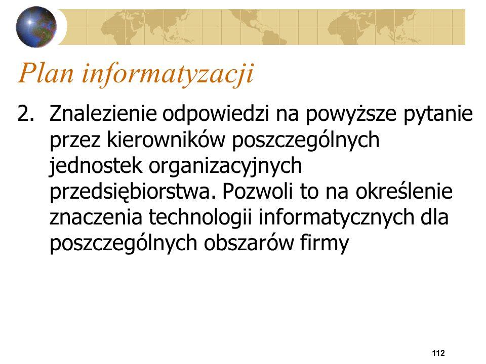 112 Plan informatyzacji 2.Znalezienie odpowiedzi na powyższe pytanie przez kierowników poszczególnych jednostek organizacyjnych przedsiębiorstwa. Pozw