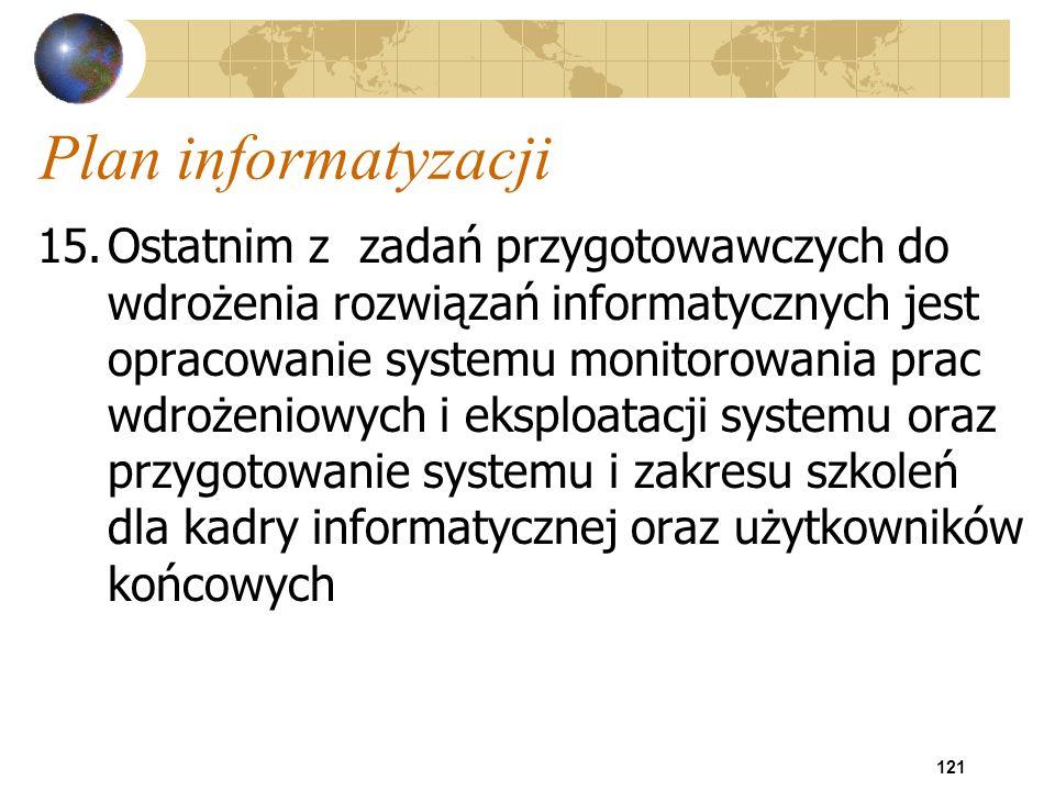 121 Plan informatyzacji 15.Ostatnim z zadań przygotowawczych do wdrożenia rozwiązań informatycznych jest opracowanie systemu monitorowania prac wdroże