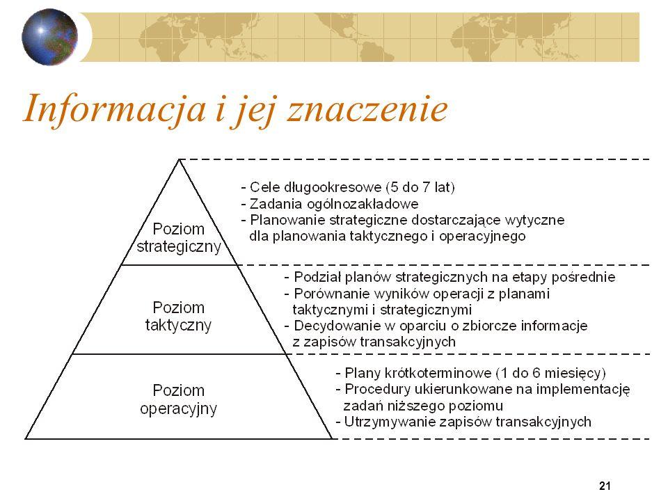 21 Informacja i jej znaczenie