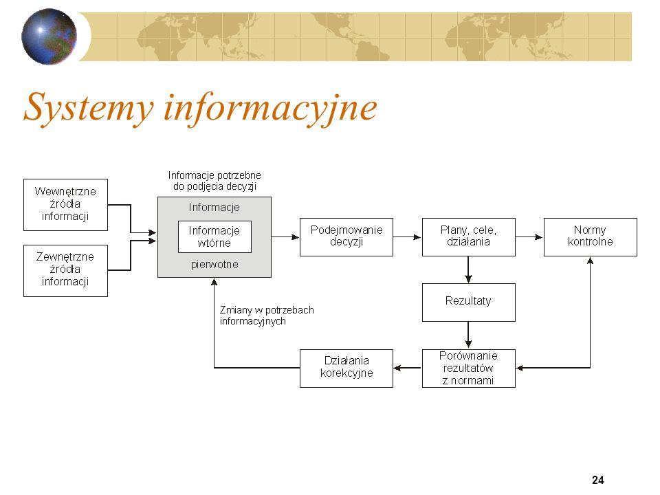 24 Systemy informacyjne