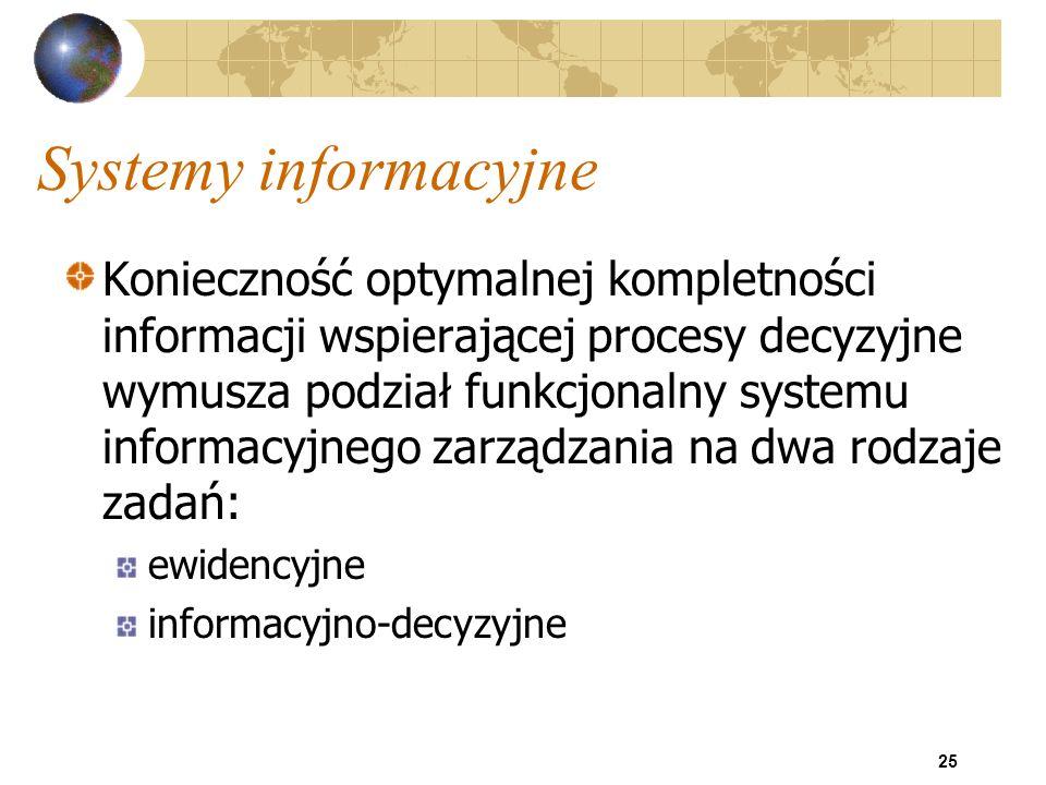 25 Systemy informacyjne Konieczność optymalnej kompletności informacji wspierającej procesy decyzyjne wymusza podział funkcjonalny systemu informacyjn