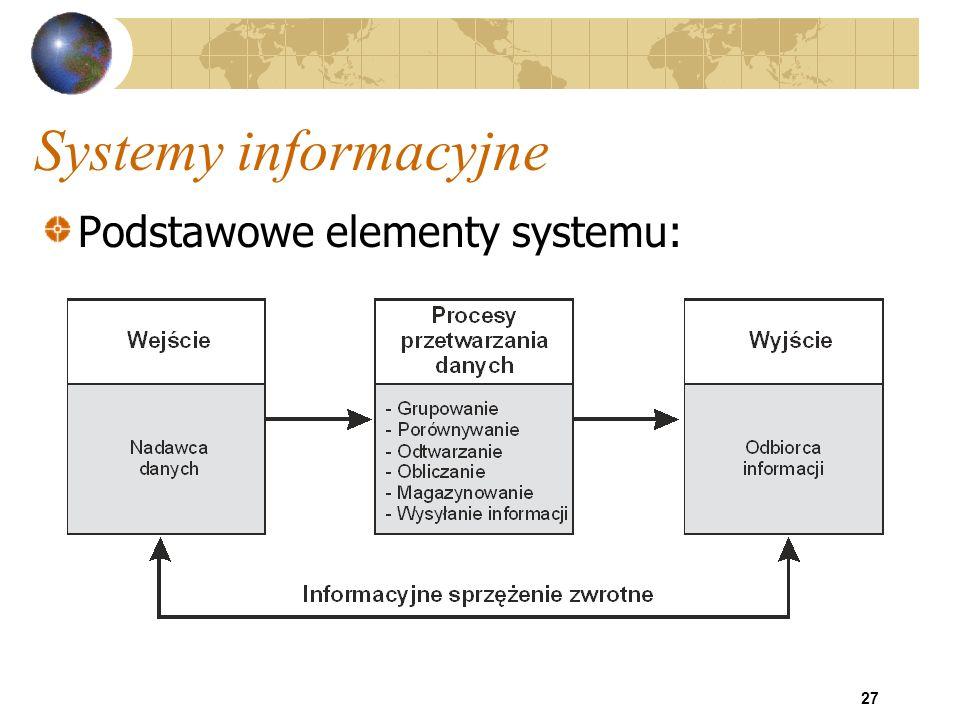 27 Systemy informacyjne Podstawowe elementy systemu: