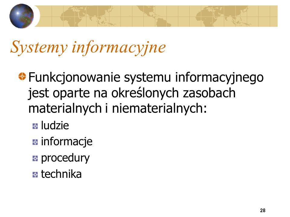 28 Systemy informacyjne Funkcjonowanie systemu informacyjnego jest oparte na określonych zasobach materialnych i niematerialnych: ludzie informacje pr