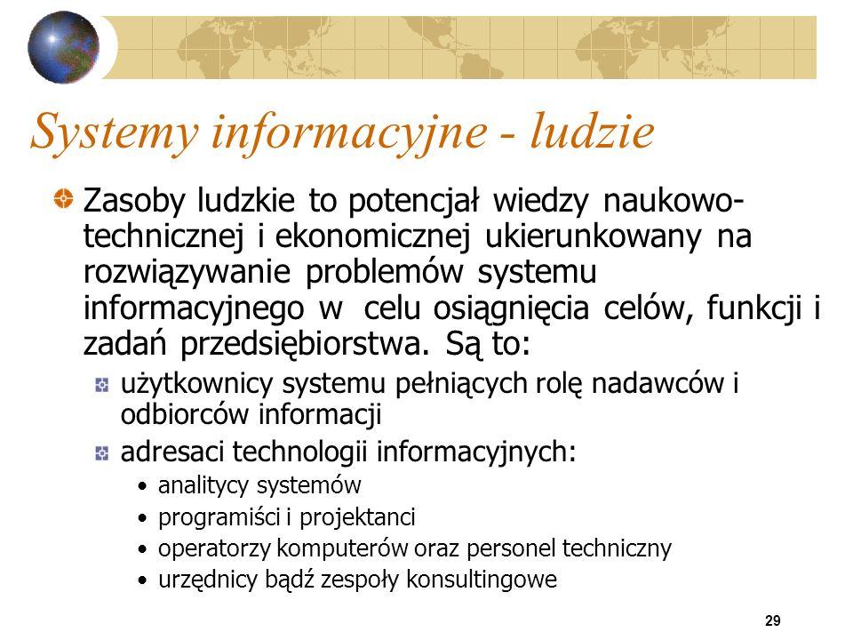 29 Systemy informacyjne - ludzie Zasoby ludzkie to potencjał wiedzy naukowo- technicznej i ekonomicznej ukierunkowany na rozwiązywanie problemów syste