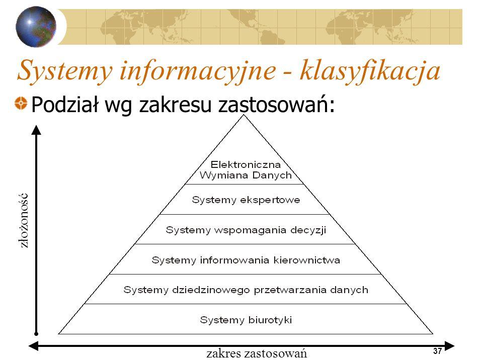 37 Systemy informacyjne - klasyfikacja Podział wg zakresu zastosowań: zakres zastosowań złożoność