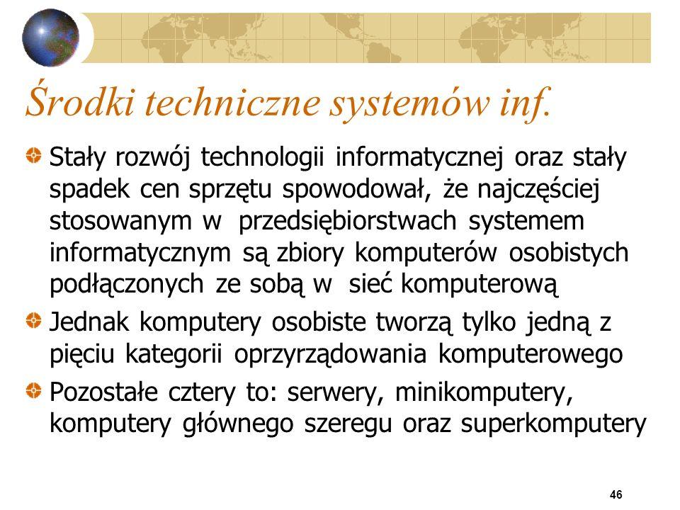 46 Środki techniczne systemów inf. Stały rozwój technologii informatycznej oraz stały spadek cen sprzętu spowodował, że najczęściej stosowanym w przed