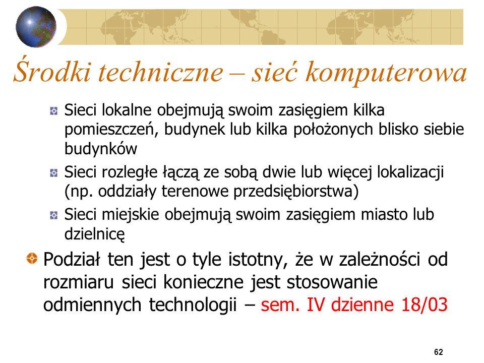 62 Środki techniczne – sieć komputerowa Sieci lokalne obejmują swoim zasięgiem kilka pomieszczeń, budynek lub kilka położonych blisko siebie budynków