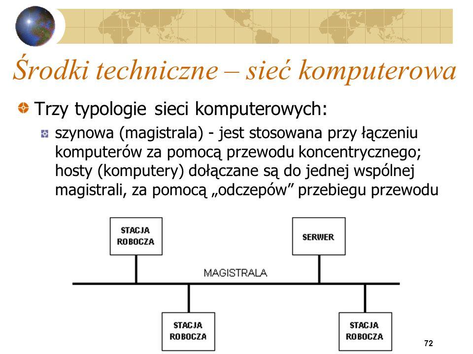 72 Środki techniczne – sieć komputerowa Trzy typologie sieci komputerowych: szynowa (magistrala) - jest stosowana przy łączeniu komputerów za pomocą p