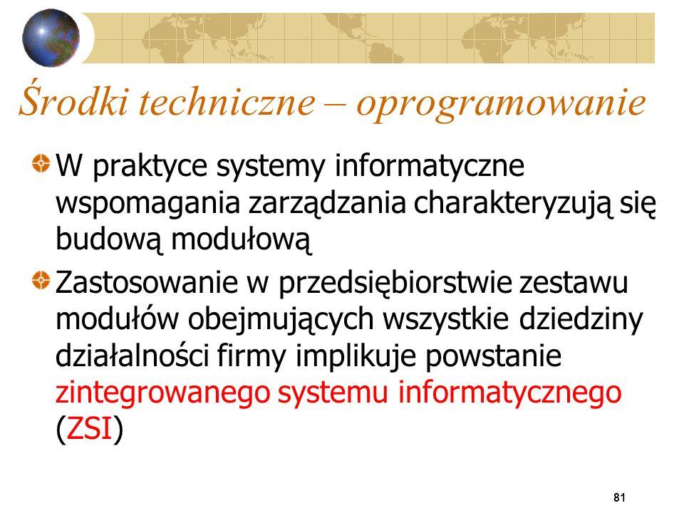 81 Środki techniczne – oprogramowanie W praktyce systemy informatyczne wspomagania zarządzania charakteryzują się budową modułową Zastosowanie w przed
