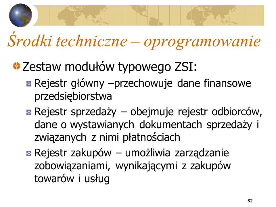 82 Środki techniczne – oprogramowanie Zestaw modułów typowego ZSI: Rejestr główny –przechowuje dane finansowe przedsiębiorstwa Rejestr sprzedaży – obe