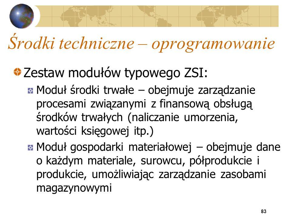 83 Środki techniczne – oprogramowanie Zestaw modułów typowego ZSI: Moduł środki trwałe – obejmuje zarządzanie procesami związanymi z finansową obsługą
