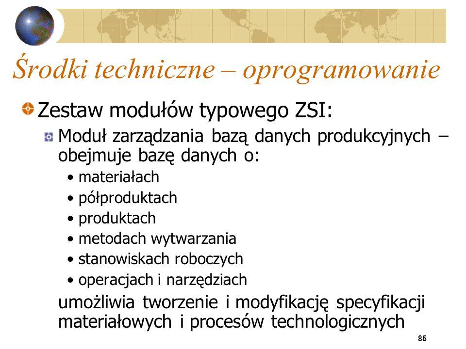 85 Środki techniczne – oprogramowanie Zestaw modułów typowego ZSI: Moduł zarządzania bazą danych produkcyjnych – obejmuje bazę danych o: materiałach p