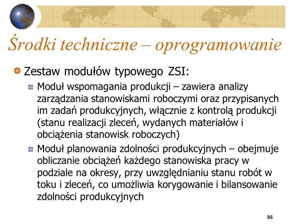 86 Środki techniczne – oprogramowanie Zestaw modułów typowego ZSI: Moduł wspomagania produkcji – zawiera analizy zarządzania stanowiskami roboczymi or