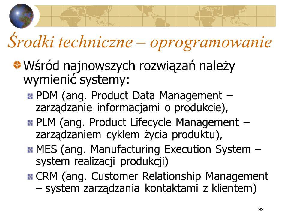 92 Środki techniczne – oprogramowanie Wśród najnowszych rozwiązań należy wymienić systemy: PDM (ang. Product Data Management – zarządzanie informacjam