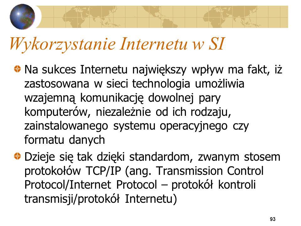 93 Wykorzystanie Internetu w SI Na sukces Internetu największy wpływ ma fakt, iż zastosowana w sieci technologia umożliwia wzajemną komunikację dowoln