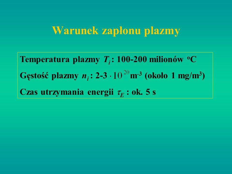 Warunek zapłonu plazmy Temperatura plazmy T i : 100-200 milionów o C Gęstość plazmy n i : 2-3 m -3 (około 1 mg/m 3 ) Czas utrzymania energii E : ok. 5