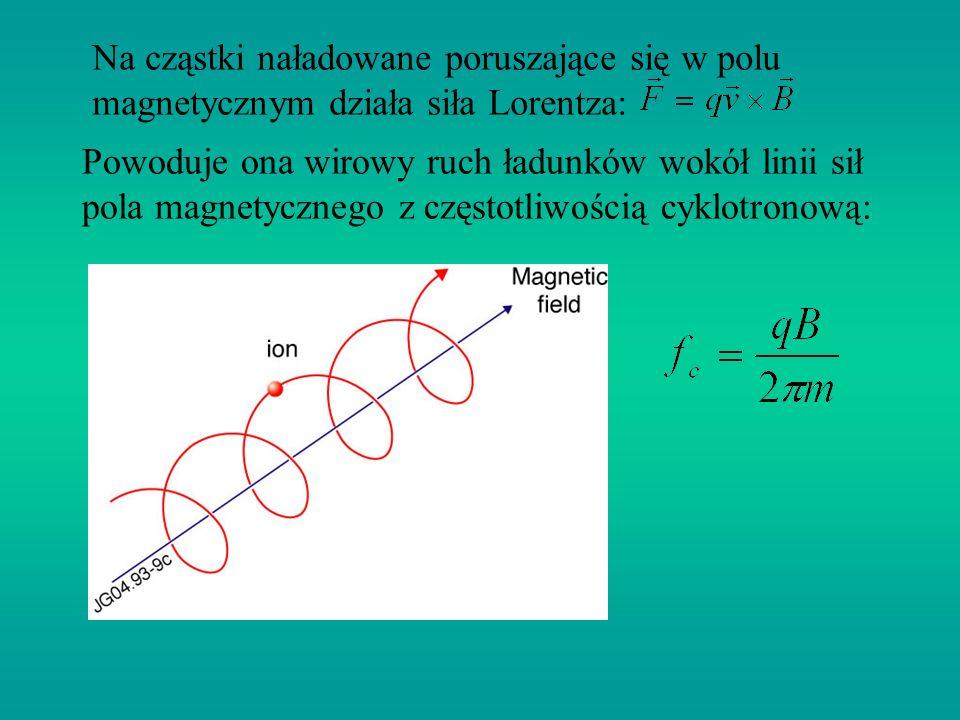Na cząstki naładowane poruszające się w polu magnetycznym działa siła Lorentza: Powoduje ona wirowy ruch ładunków wokół linii sił pola magnetycznego z częstotliwością cyklotronową: