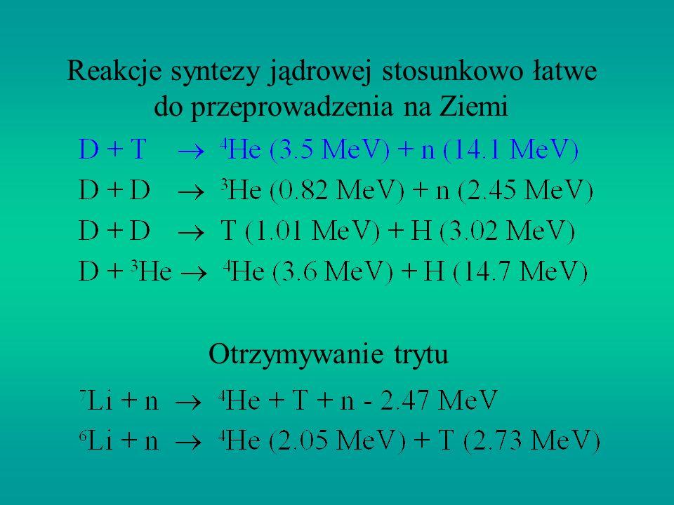 Reakcje syntezy jądrowej stosunkowo łatwe do przeprowadzenia na Ziemi Otrzymywanie trytu