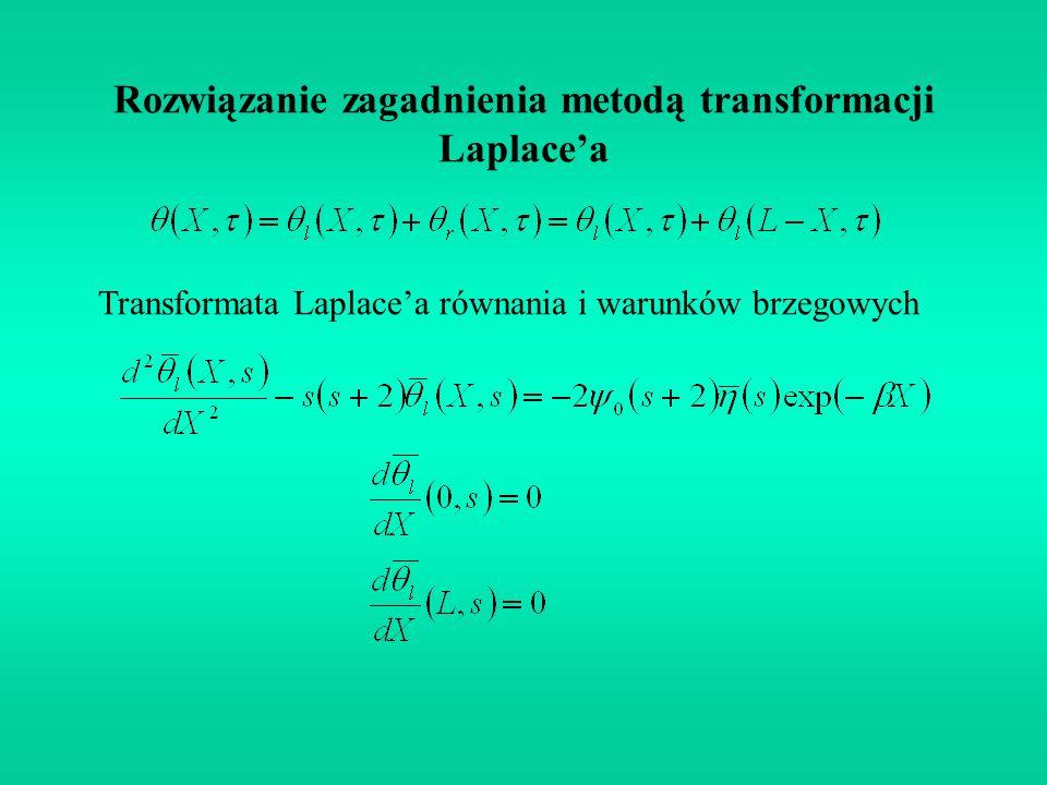 Rozwiązanie zagadnienia metodą transformacji Laplacea Transformata Laplacea równania i warunków brzegowych