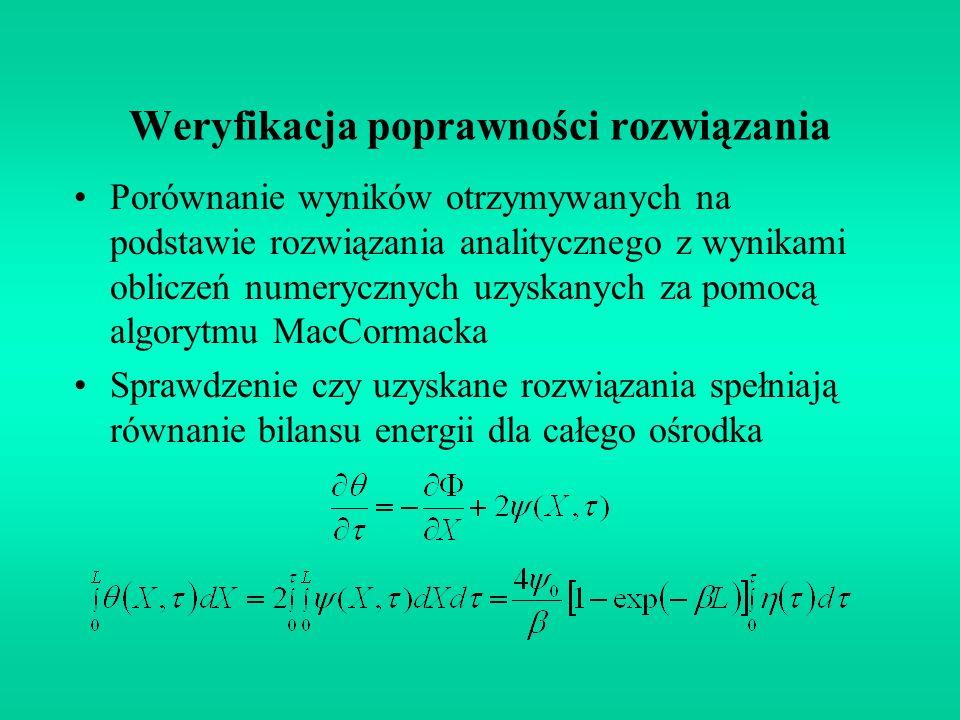 Weryfikacja poprawności rozwiązania Porównanie wyników otrzymywanych na podstawie rozwiązania analitycznego z wynikami obliczeń numerycznych uzyskanyc
