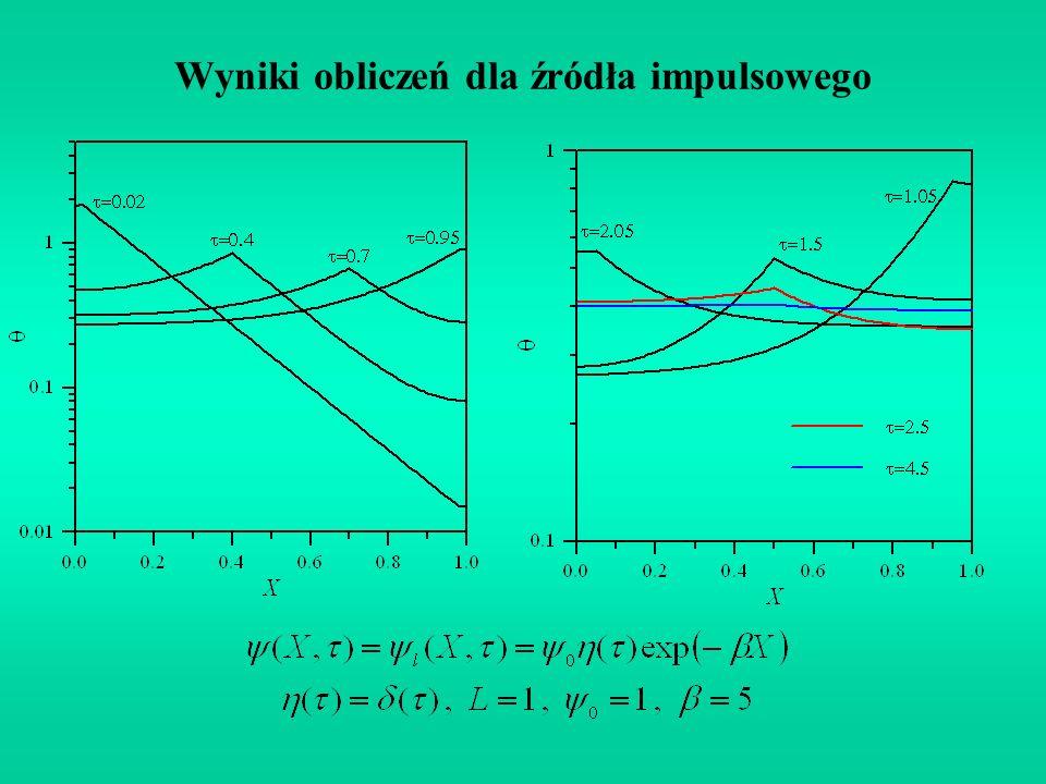 Wyniki obliczeń dla źródła impulsowego