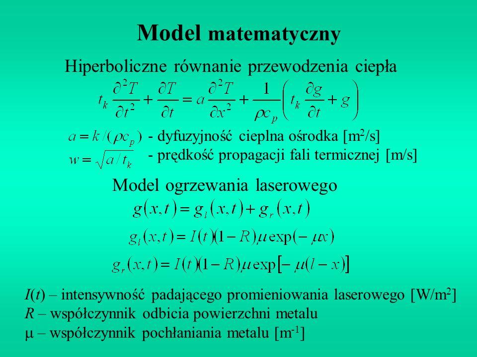 Model matematyczny Hiperboliczne równanie przewodzenia ciepła - dyfuzyjność cieplna ośrodka [m 2 /s] - prędkość propagacji fali termicznej [m/s] Model