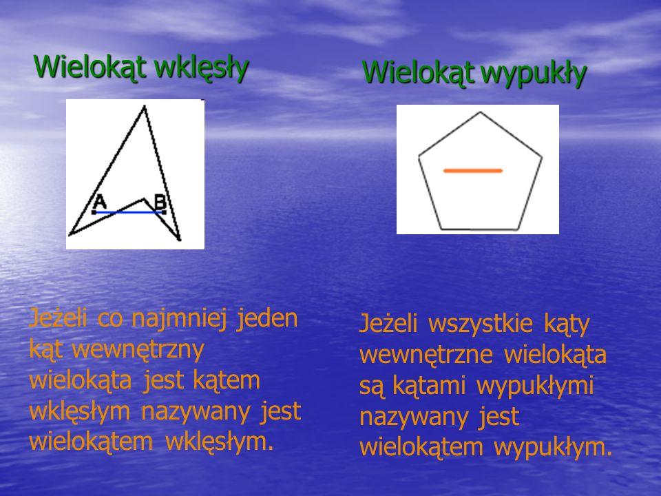 Wielokąt wypukły Wielokąt wklęsły Jeżeli wszystkie kąty wewnętrzne wielokąta są kątami wypukłymi nazywany jest wielokątem wypukłym. Jeżeli co najmniej