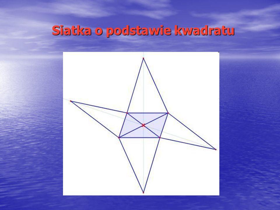 Siatka o podstawie kwadratu