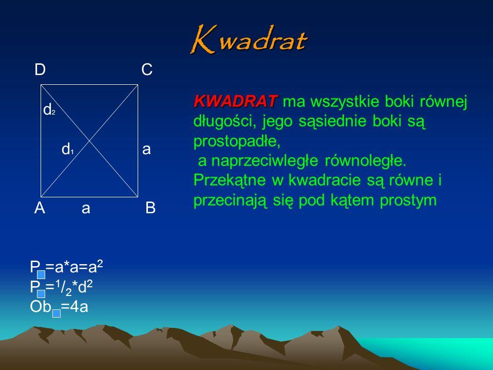 Kwadrat D C d 2 d 1 a A a B P =a*a=a 2 P = 1 / 2 *d 2 Ob. =4a KWADRAT KWADRAT ma wszystkie boki równej długości, jego sąsiednie boki są prostopadłe, a