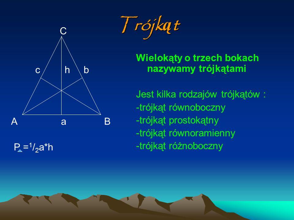 Trójk ą t C c h b A a B P = 1 / 2 a*h Wielokąty o trzech bokach nazywamy trójkątami Jest kilka rodzajów trójkątów : -trójkąt równoboczny -trójkąt pros