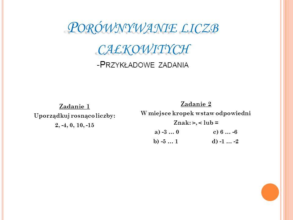 P ORÓWNYWANIE LICZB CAŁKOWITYCH P ORÓWNYWANIE LICZB CAŁKOWITYCH -P RZYKŁADOWE ZADANIA Zadanie 1 Uporządkuj rosnąco liczby: 2, -4, 0, 10, -15 Zadanie 2